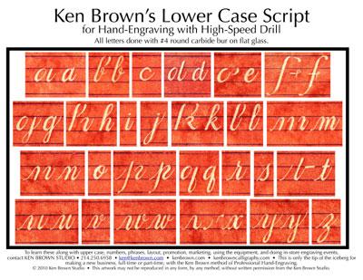 Lower Case Alphabet Letters Guide